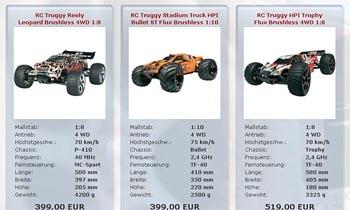Vergleich ferngesteuerte Autos